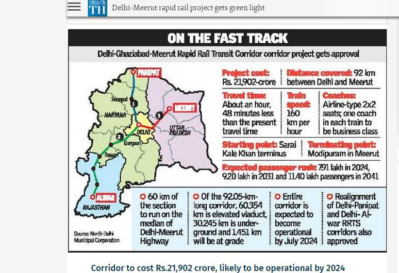 Delhi-Meerut rapid rail project gets green signal