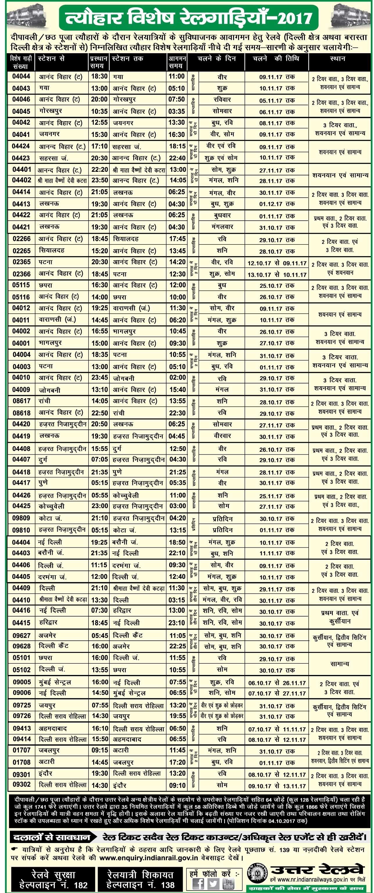 उत्तर रेलवे द्वारा दीपावली और छठ पर विशेष रेलगाड़ियाँ