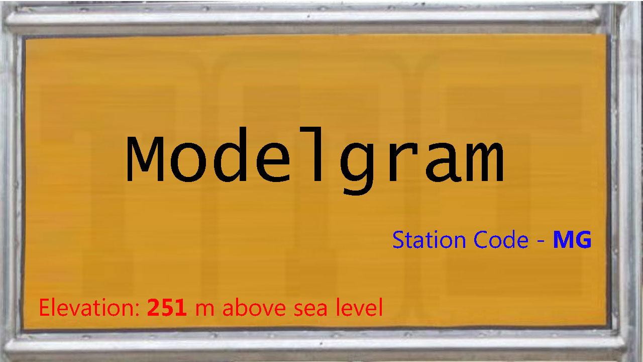 Modelgram